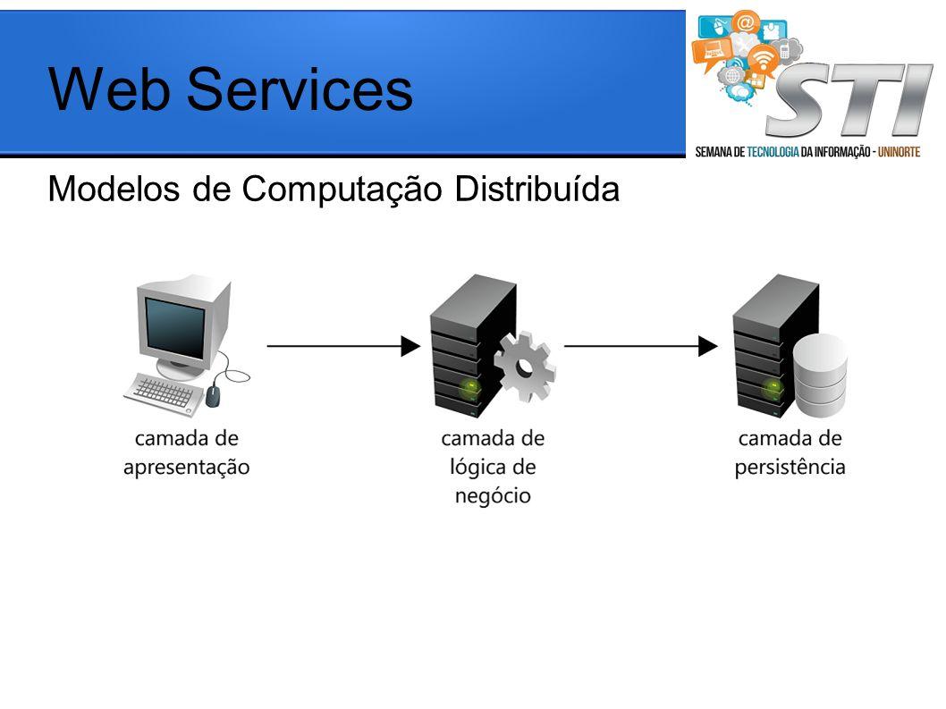 Web Services Modelos de Computação Distribuída