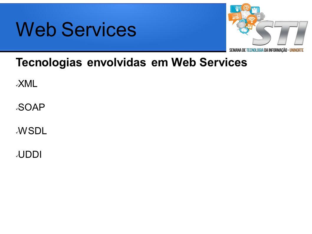 Web Services Tecnologias envolvidas em Web Services XML SOAP WSDL UDDI