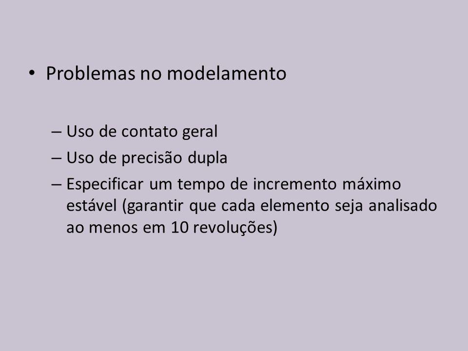 Problemas no modelamento
