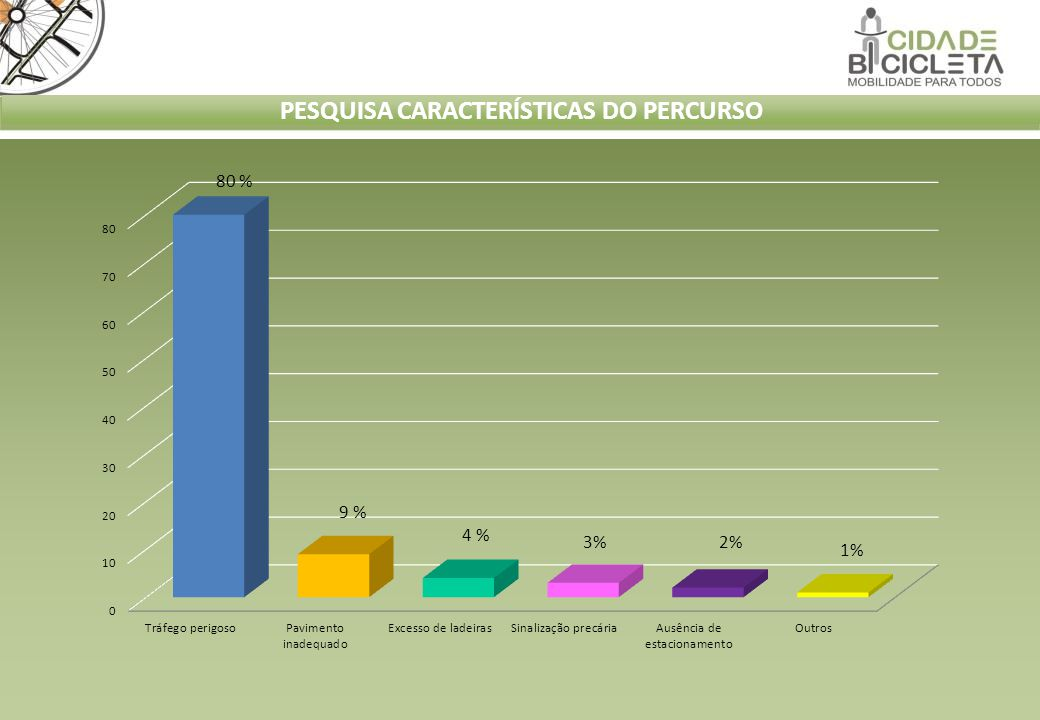 PESQUISA CARACTERÍSTICAS DO PERCURSO
