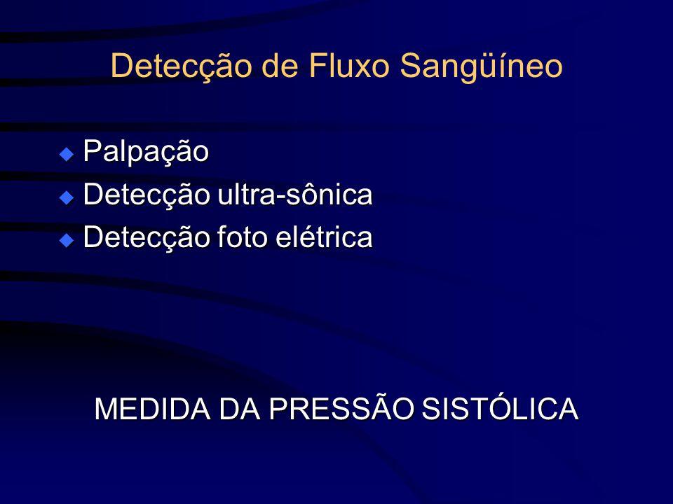 Detecção de Fluxo Sangüíneo