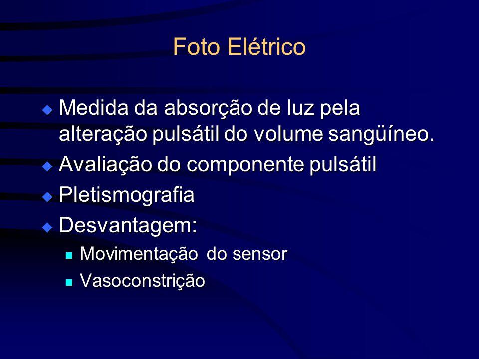 Foto Elétrico Medida da absorção de luz pela alteração pulsátil do volume sangüíneo. Avaliação do componente pulsátil.