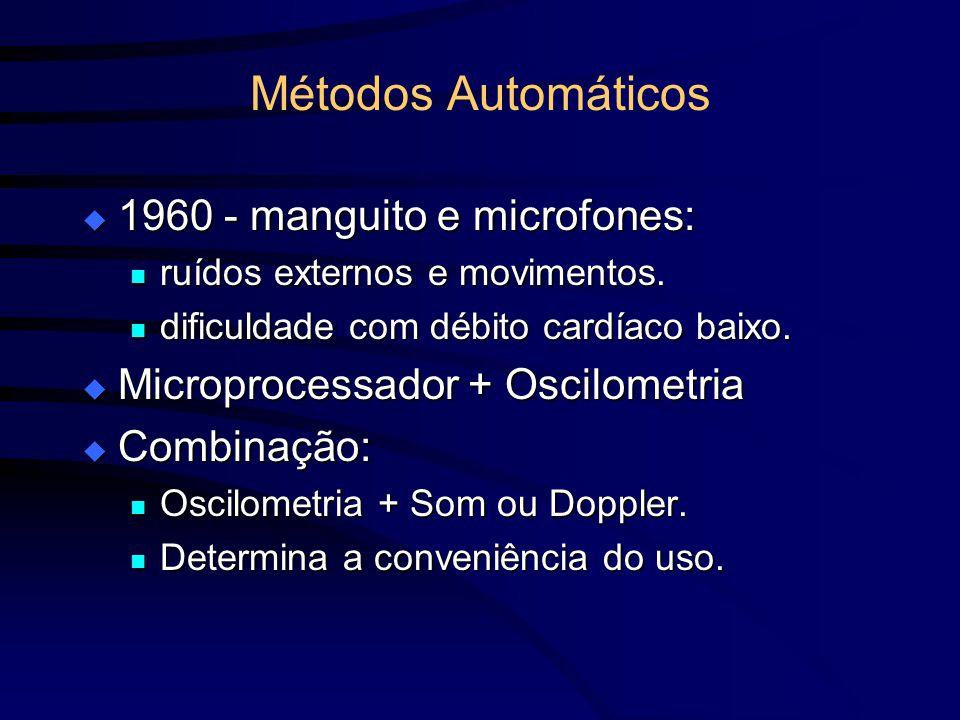 Métodos Automáticos 1960 - manguito e microfones: