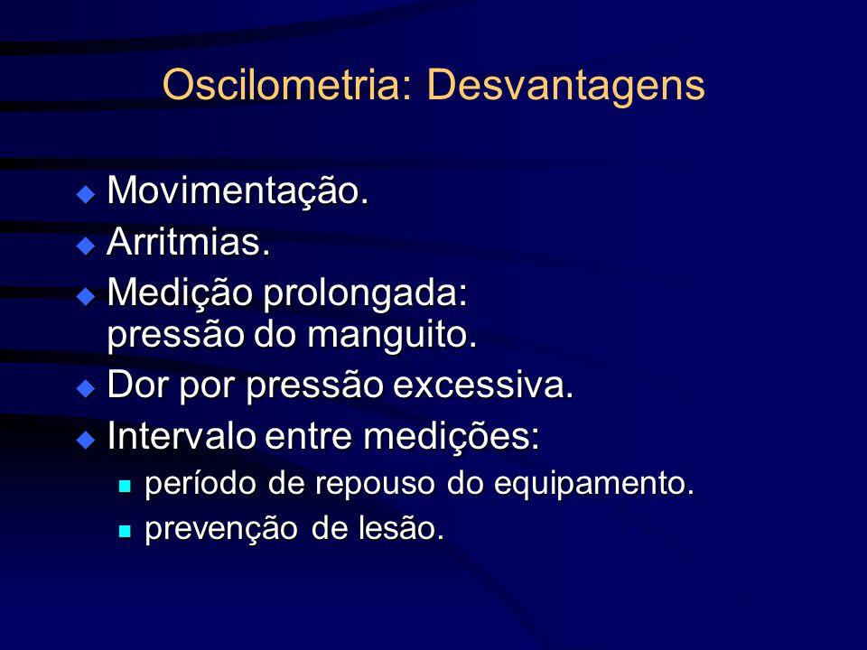Oscilometria: Desvantagens
