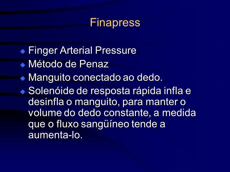 Finapress Finger Arterial Pressure Método de Penaz