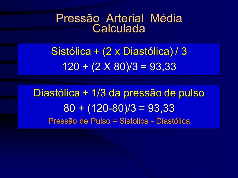Pressão Arterial Média Calculada