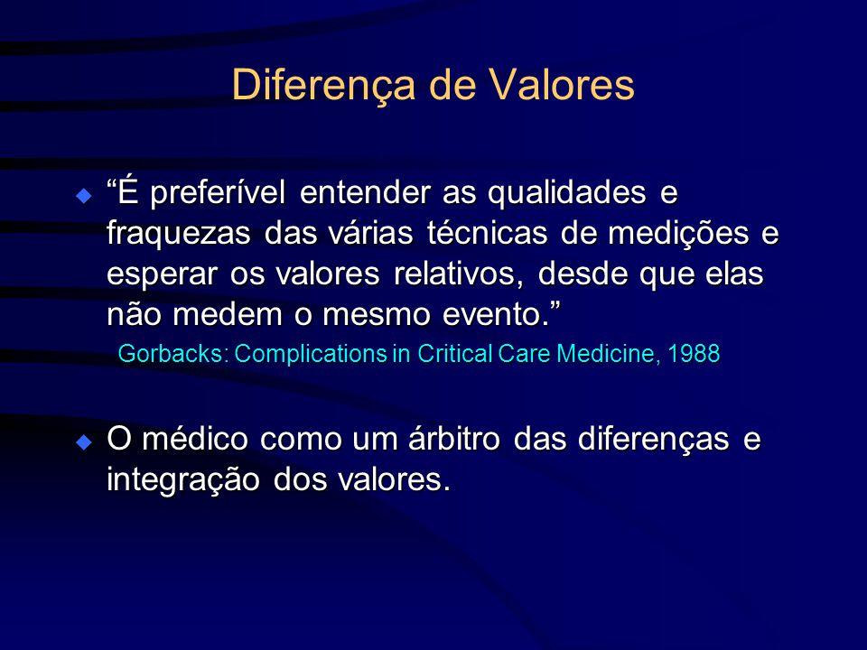 Diferença de Valores