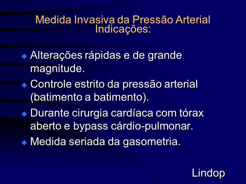 Medida Invasiva da Pressão Arterial Indicações: