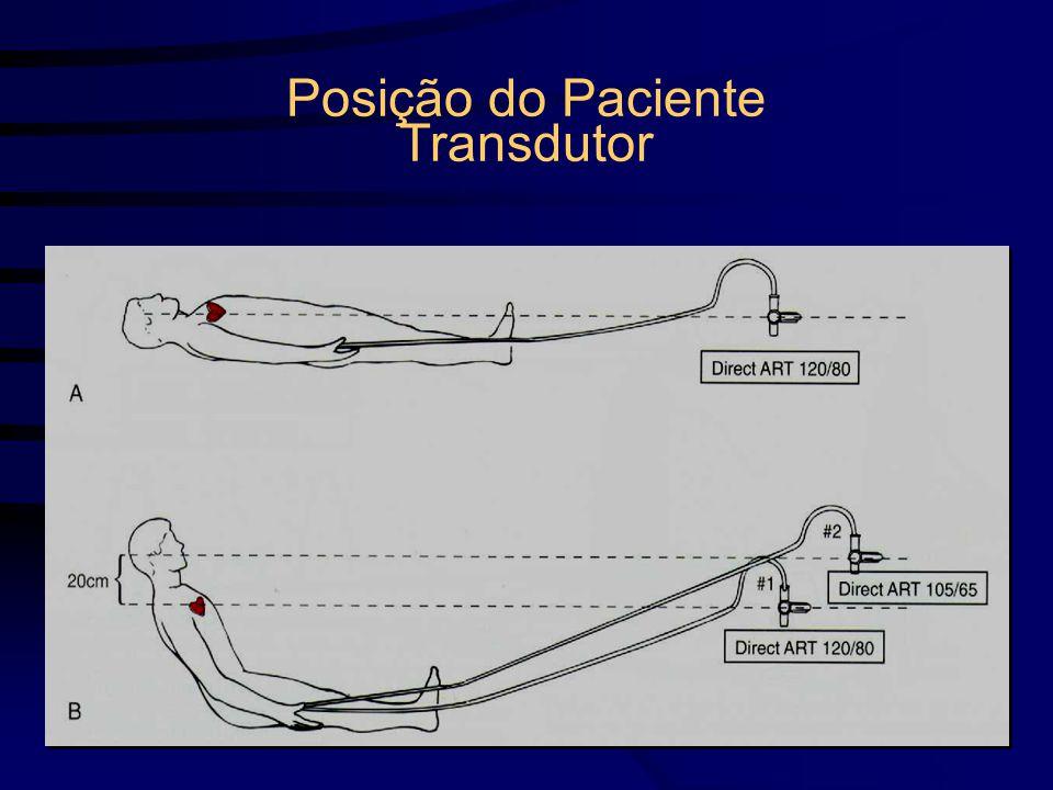 Posição do Paciente Transdutor