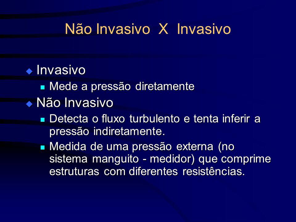 Não Invasivo X Invasivo