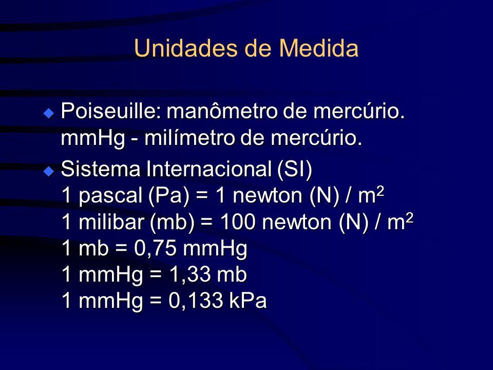 Unidades de Medida Poiseuille: manômetro de mercúrio. mmHg - milímetro de mercúrio.