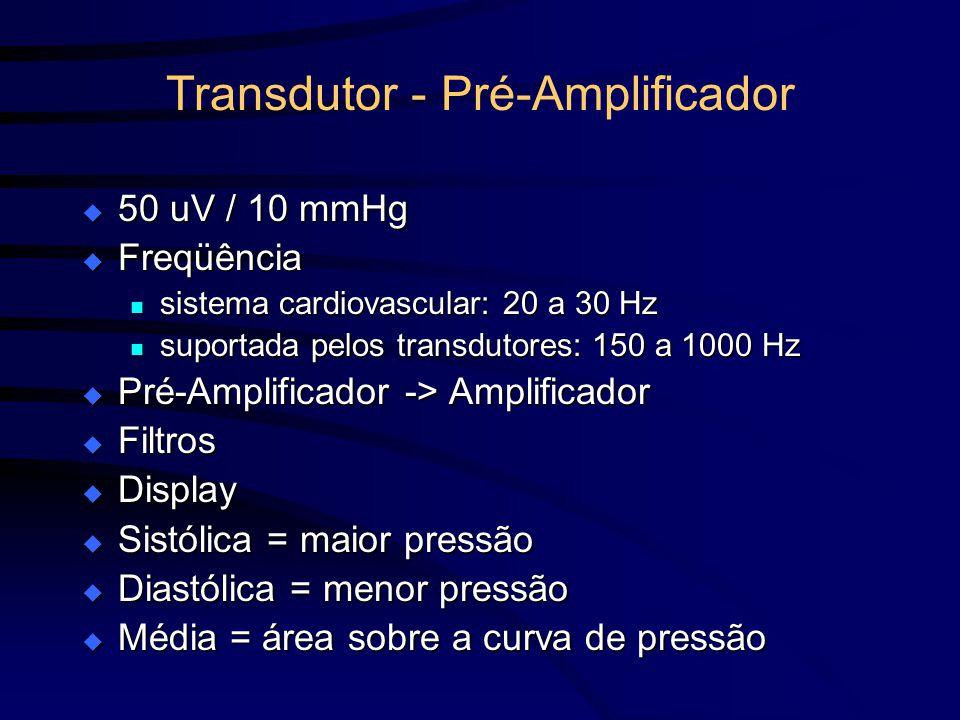 Transdutor - Pré-Amplificador