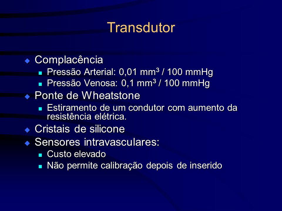 Transdutor Complacência Ponte de Wheatstone Cristais de silicone