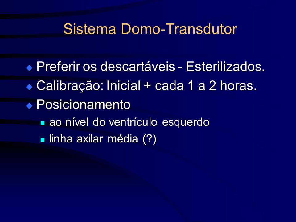 Sistema Domo-Transdutor