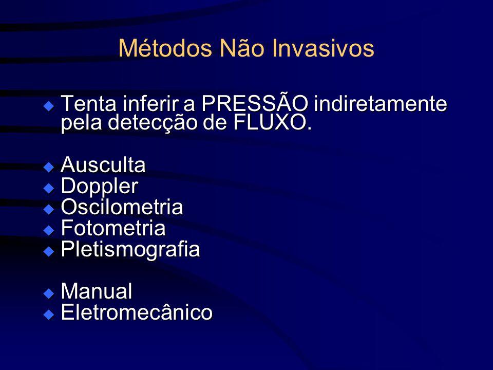 Métodos Não Invasivos Tenta inferir a PRESSÃO indiretamente pela detecção de FLUXO. Ausculta. Doppler.
