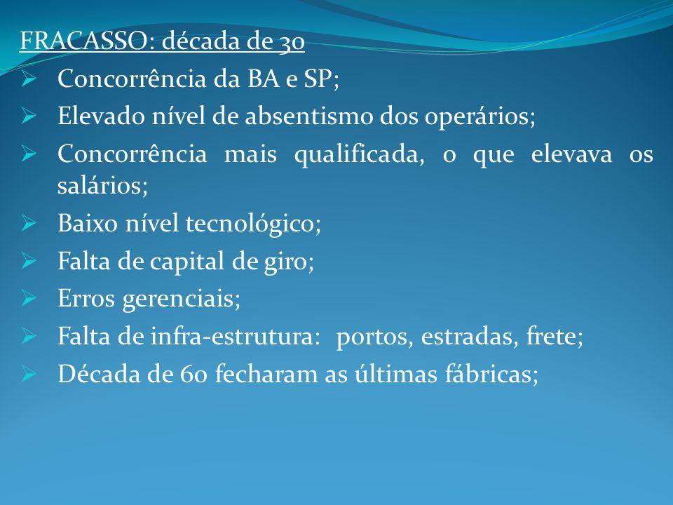 FRACASSO: década de 30 Concorrência da BA e SP; Elevado nível de absentismo dos operários;