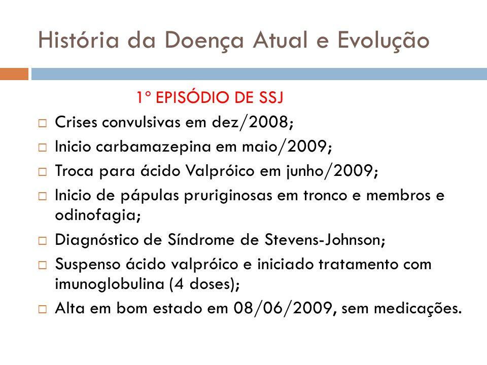 História da Doença Atual e Evolução