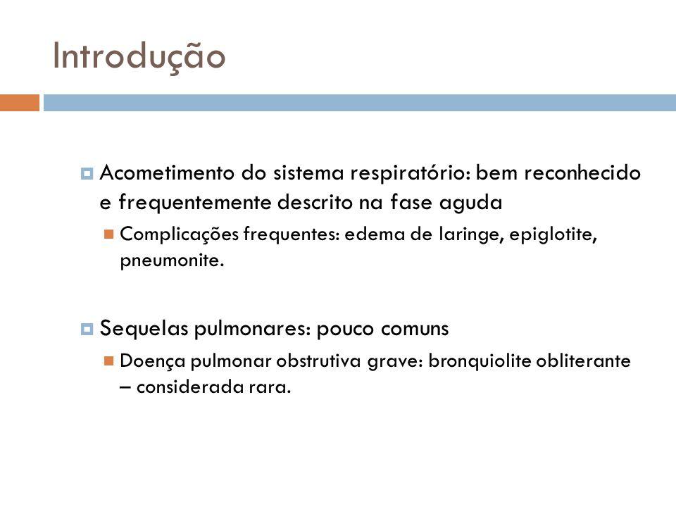 Introdução Acometimento do sistema respiratório: bem reconhecido e frequentemente descrito na fase aguda.