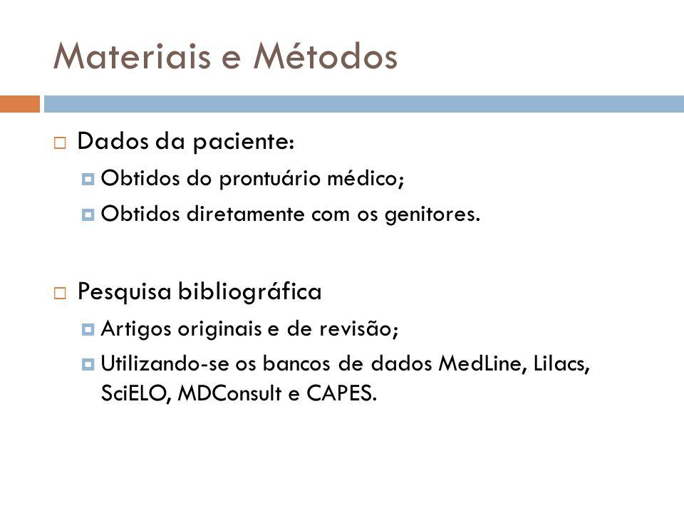Materiais e Métodos Dados da paciente: Pesquisa bibliográfica