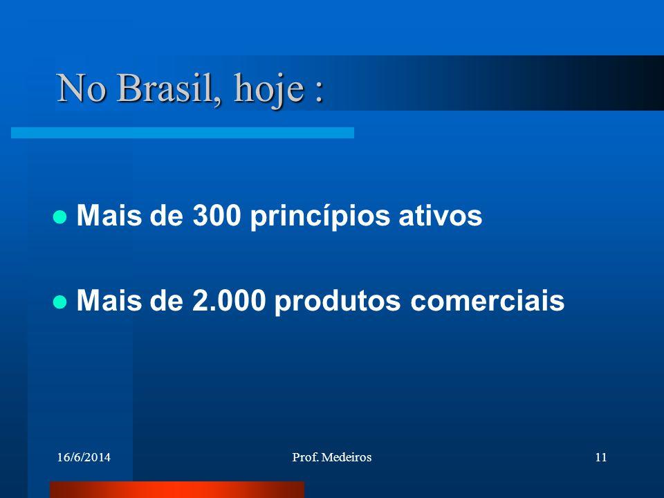 No Brasil, hoje : Mais de 300 princípios ativos