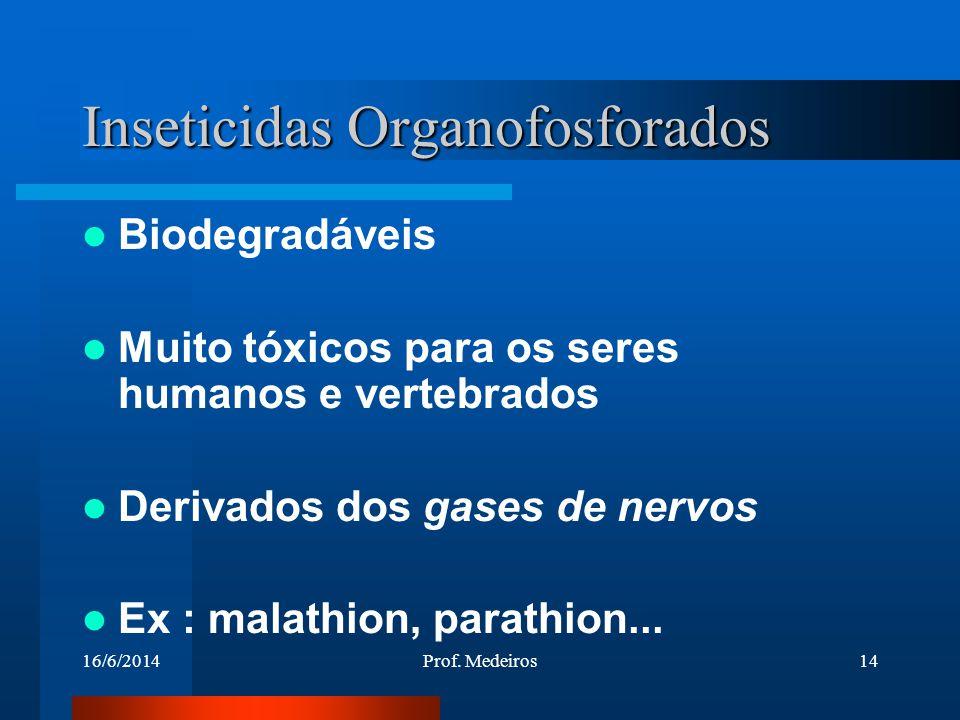 Inseticidas Organofosforados