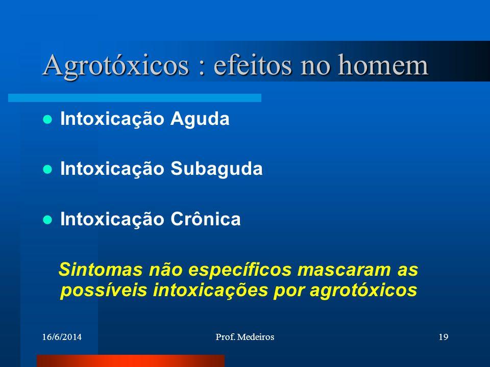 Agrotóxicos : efeitos no homem