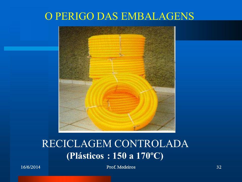 RECICLAGEM CONTROLADA (Plásticos : 150 a 170ºC)