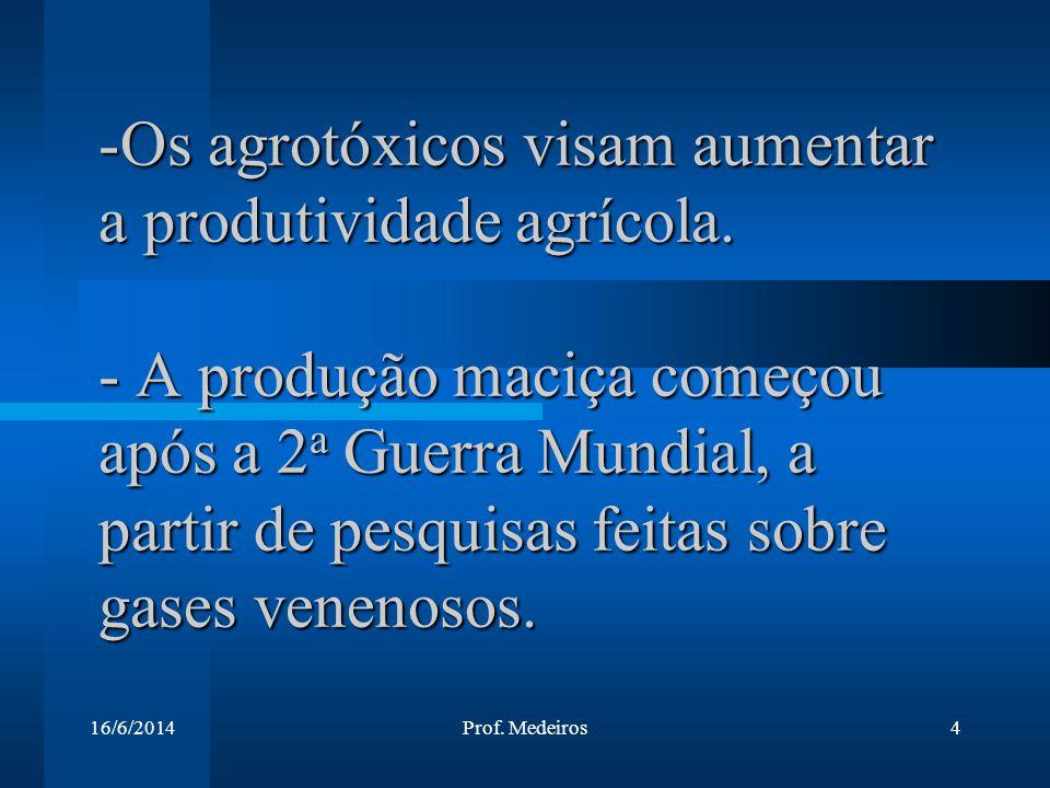 Os agrotóxicos visam aumentar a produtividade agrícola