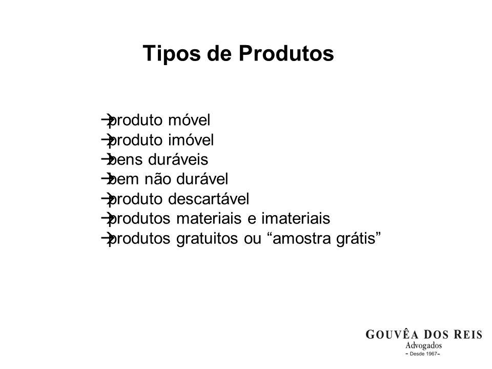 Tipos de Produtos produto móvel produto imóvel bens duráveis