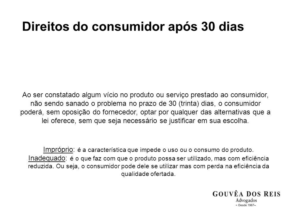 Direitos do consumidor após 30 dias