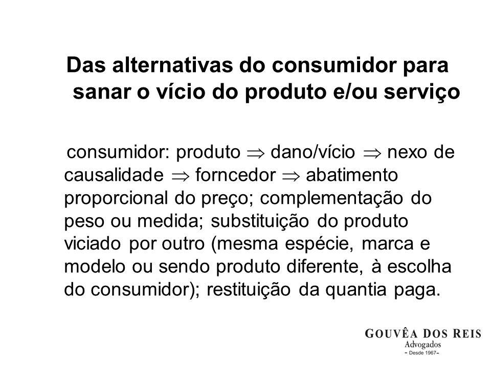 Das alternativas do consumidor para sanar o vício do produto e/ou serviço