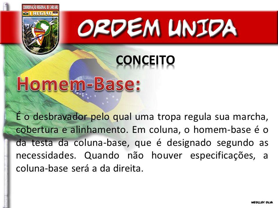 CONCEITO Homem-Base: