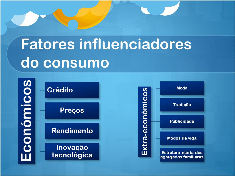 Fatores influenciadores do consumo