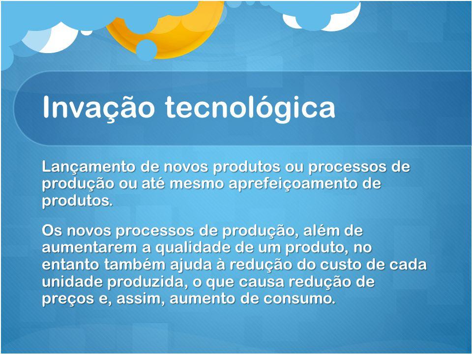 Invação tecnológica