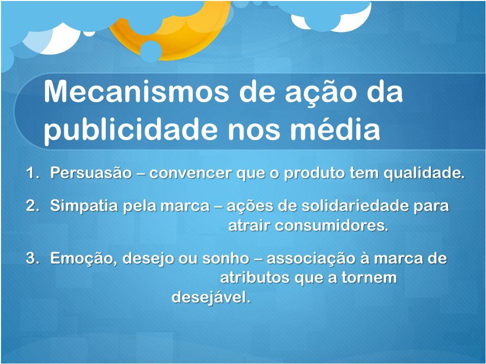 Mecanismos de ação da publicidade nos média