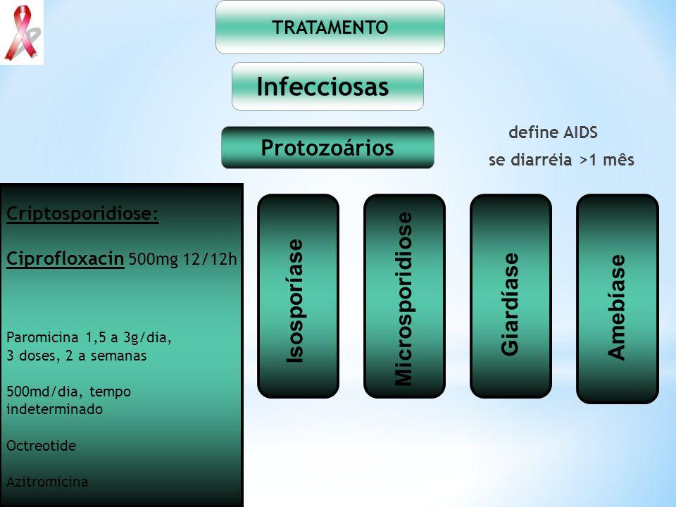 Infecciosas Protozoários Microsporidiose Isosporíase Giardíase