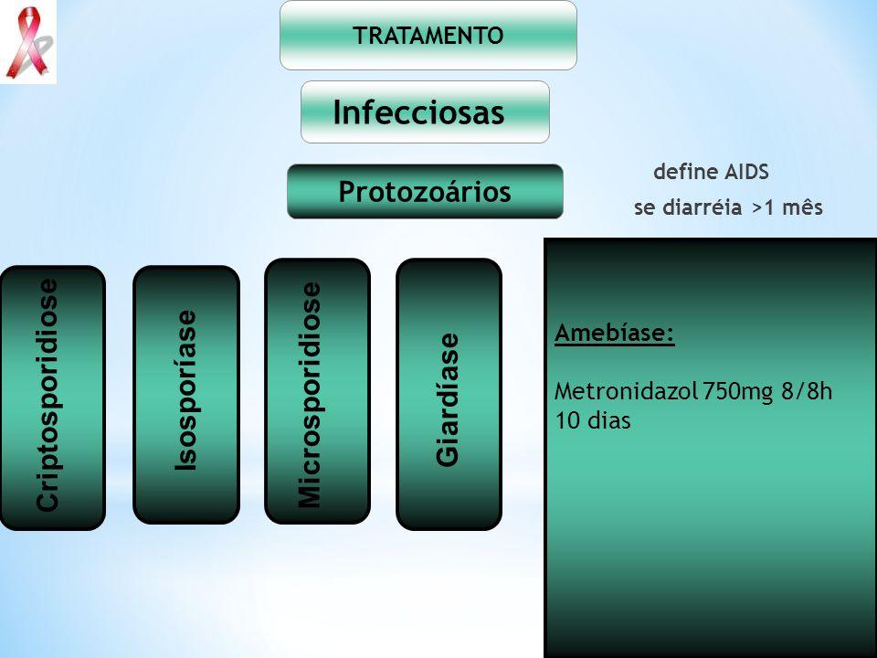 Infecciosas Protozoários Criptosporidiose Microsporidiose Isosporíase