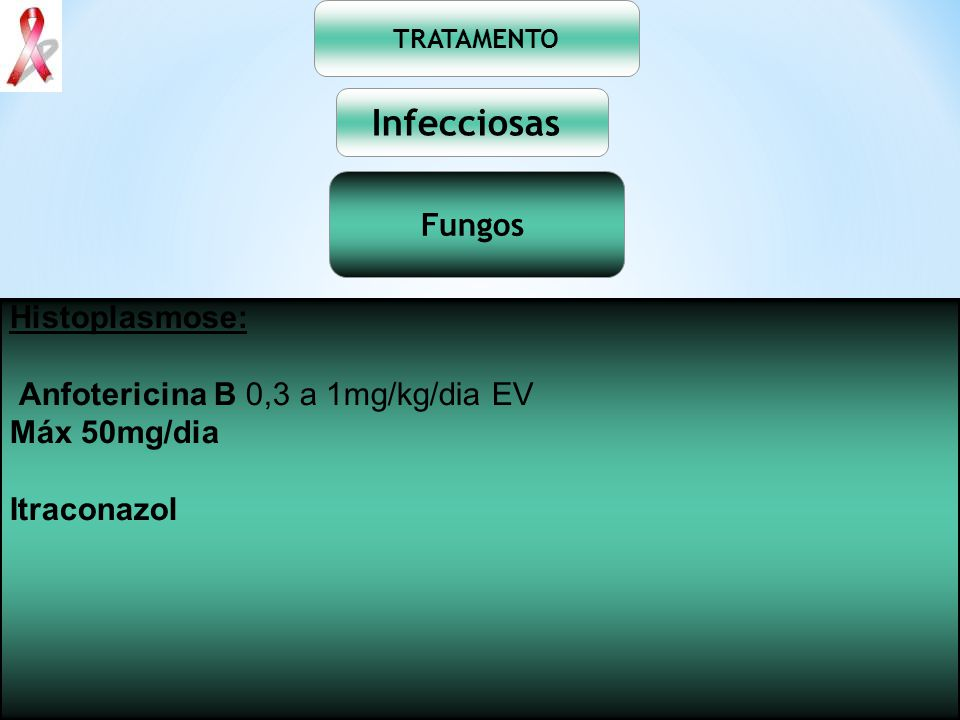 Infecciosas Fungos Histoplasmose: Anfotericina B 0,3 a 1mg/kg/dia EV