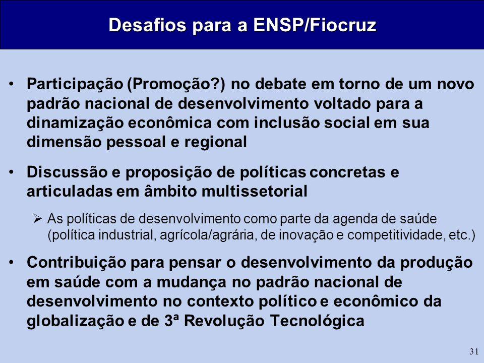 Desafios para a ENSP/Fiocruz