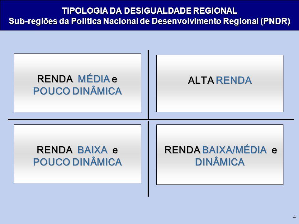 RENDA MÉDIA e POUCO DINÂMICA ALTA RENDA