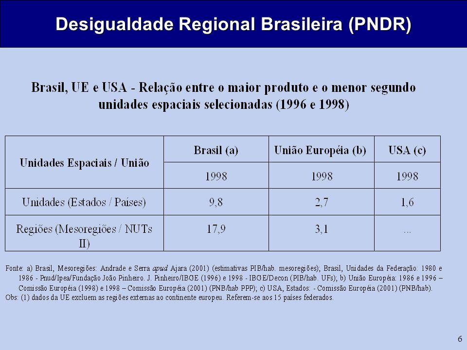 Desigualdade Regional Brasileira (PNDR)
