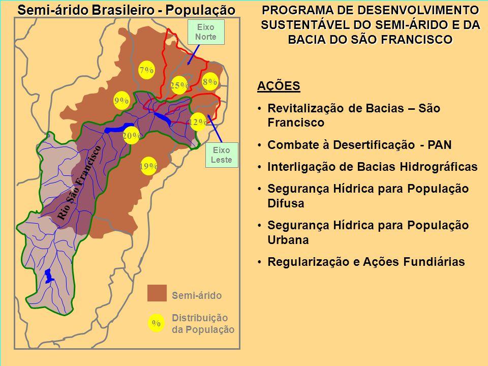 Semi-árido Brasileiro - População