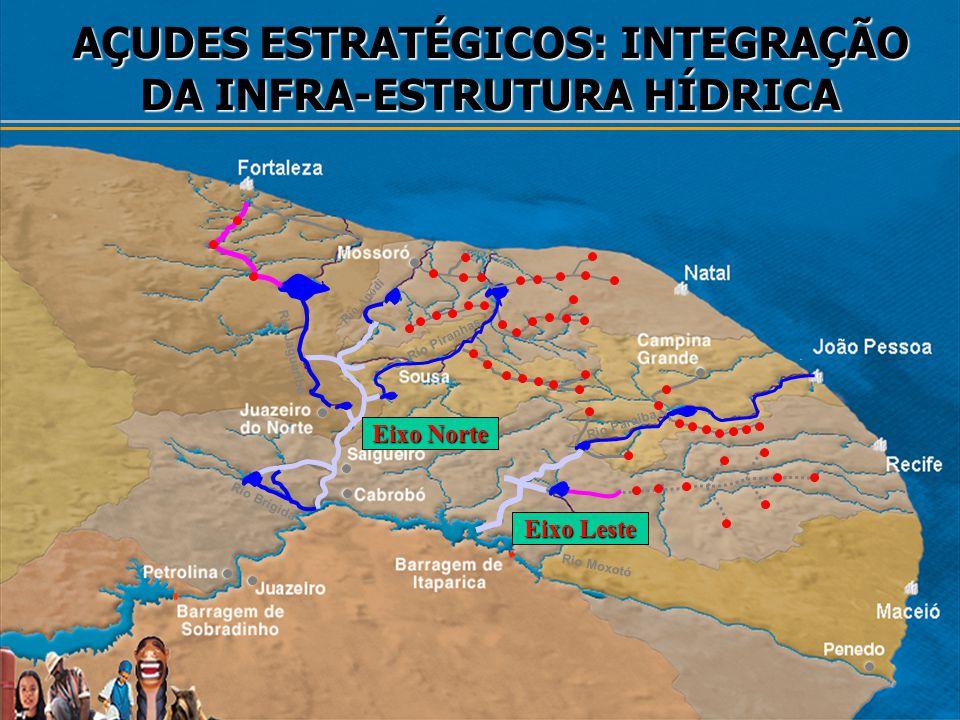 AÇUDES ESTRATÉGICOS: INTEGRAÇÃO DA INFRA-ESTRUTURA HÍDRICA