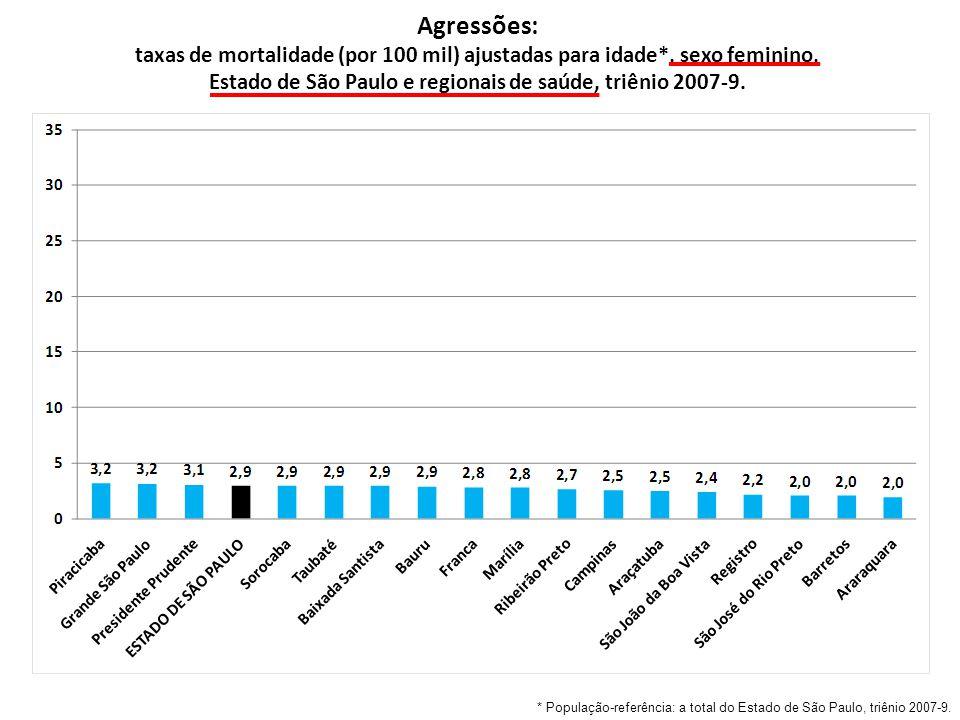Estado de São Paulo e regionais de saúde, triênio 2007-9.