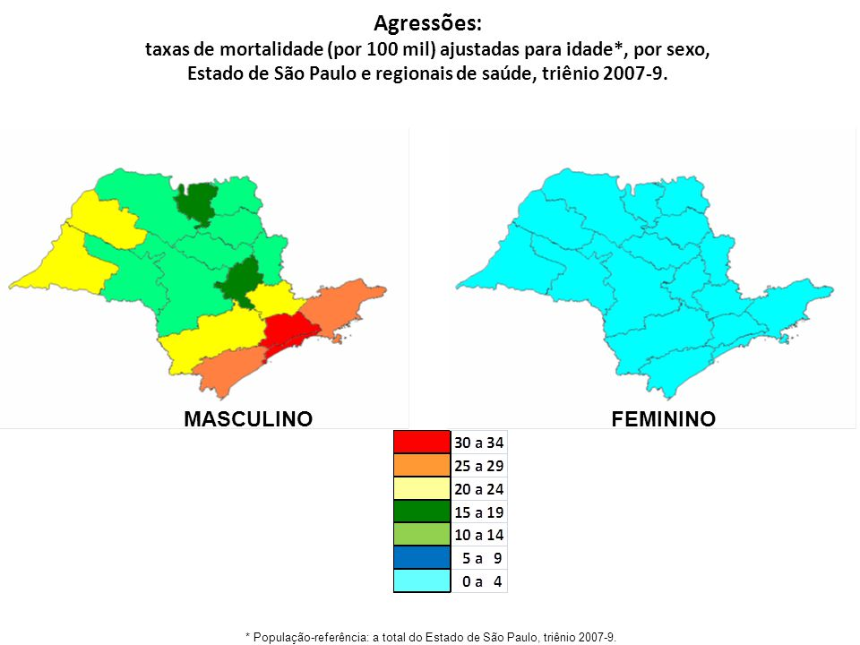 Agressões: MASCULINO FEMININO
