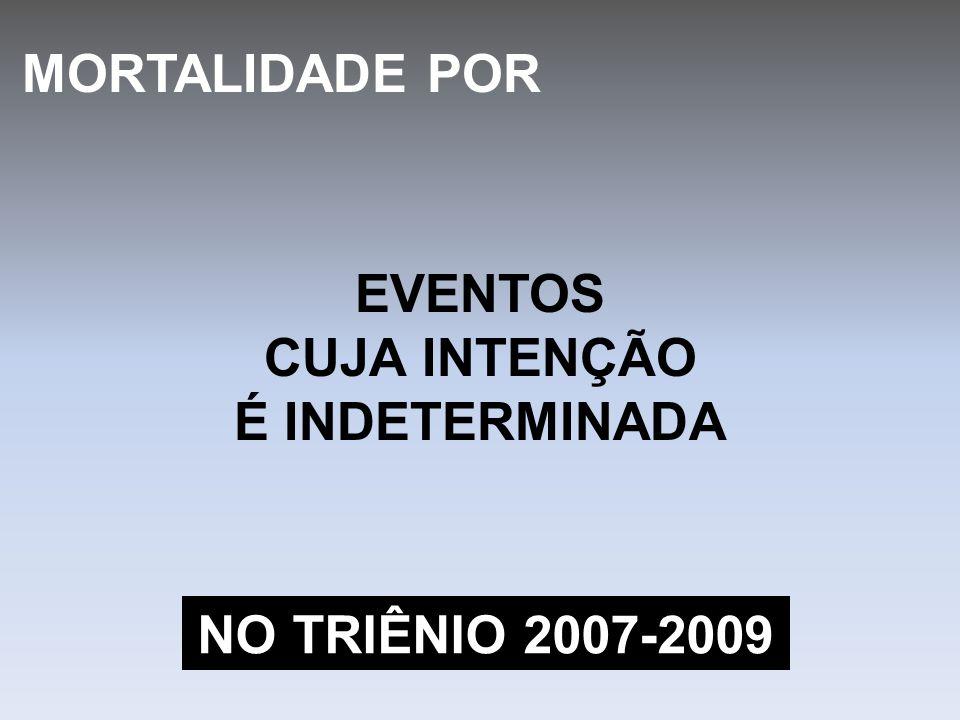 MORTALIDADE POR EVENTOS CUJA INTENÇÃO É INDETERMINADA NO TRIÊNIO 2007-2009