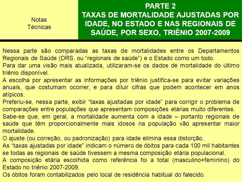 Notas Técnicas. PARTE 2. TAXAS DE MORTALIDADE AJUSTADAS POR IDADE, NO ESTADO E NAS REGIONAIS DE SAÚDE, POR SEXO, TRIÊNIO 2007-2009.