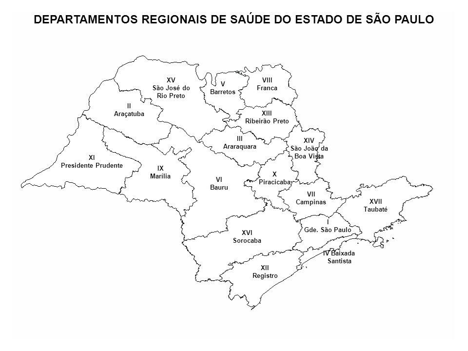 DEPARTAMENTOS REGIONAIS DE SAÚDE DO ESTADO DE SÃO PAULO