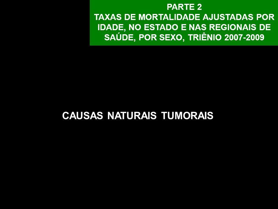 CAUSAS NATURAIS TUMORAIS
