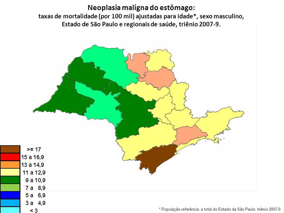 Neoplasia maligna do estômago: